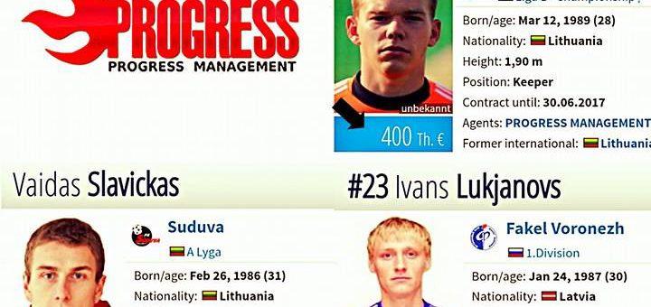 Pozyskani piłkarze warci 1 MLN EUR! / Our football players price is 1 million EUR!